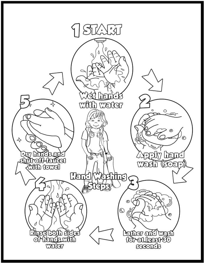 Germ Worksheets for First Grade Olivia to Wash Your Hands Washing Poster Proper Germs