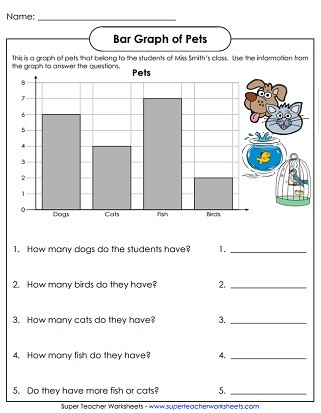 Graphing Worksheets for First Grade Bar Graph Worksheets