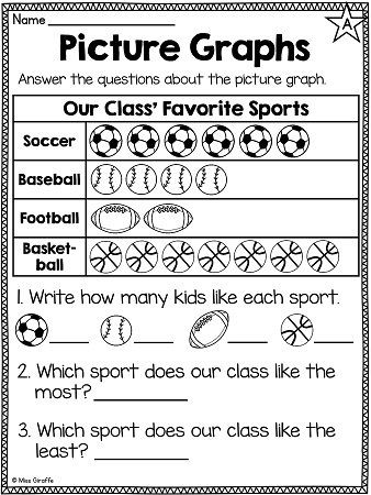 Graphing Worksheets for First Grade First Grade Math Unit 16 Graphing and Data Analysis