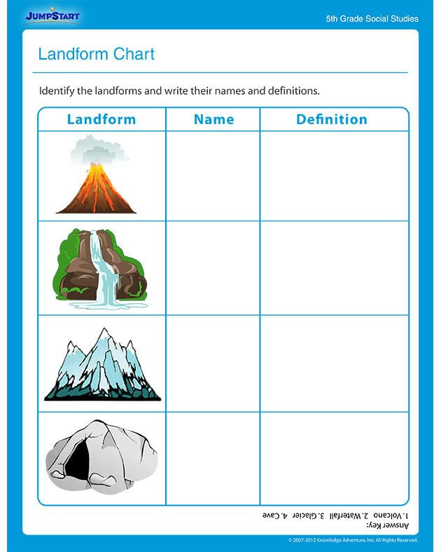 Landforms Worksheet for Kindergarten Landform Chart social Stu S Worksheets