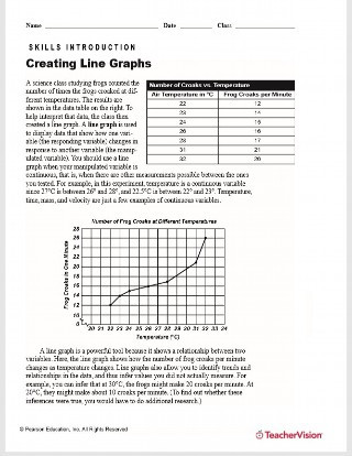 Line Graph Worksheet 3rd Grade Creating Line Graphs Printable 6th 10th Grade