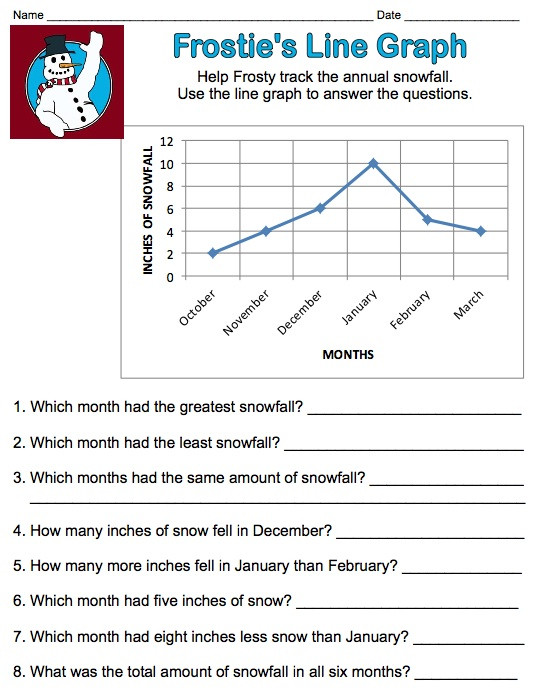 Line Graph Worksheet 5th Grade 2nd Grade Math Jeopardy Jeopardy Template