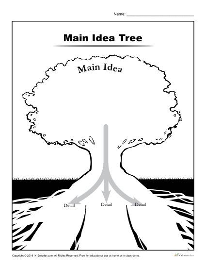 Main Idea 2nd Grade Worksheet Main Idea Tree