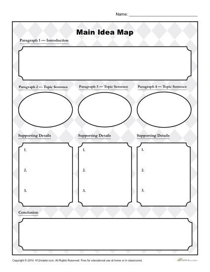 Main Idea 3rd Grade Worksheets Main Idea Graphic organizer Including Supporting Details
