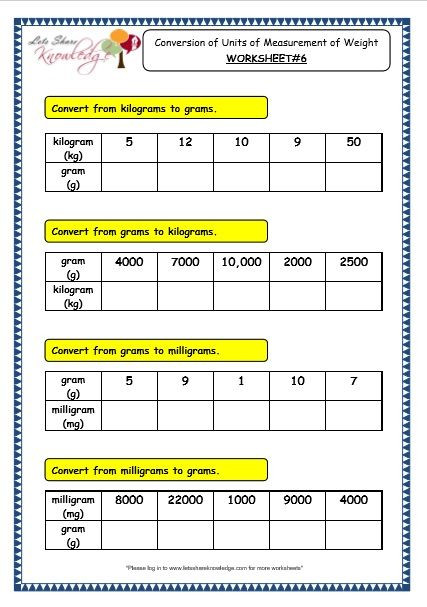 Measurement Worksheet Grade 3 Grade 3 Maths Worksheets 11 2 Conversion Of Units Of
