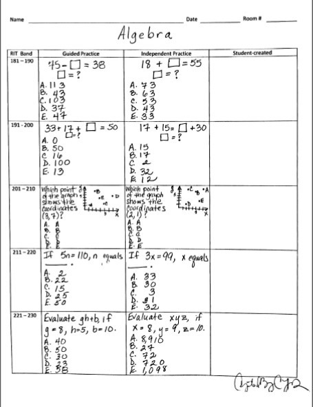 Nwea Math Practice Worksheets Nwea Resources – Dr Crystal Brown