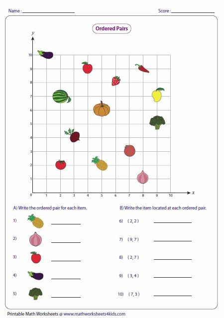 Ordered Pairs Worksheet 5th Grade 15 Line Plot Arbeitsblätter 5 Klasse