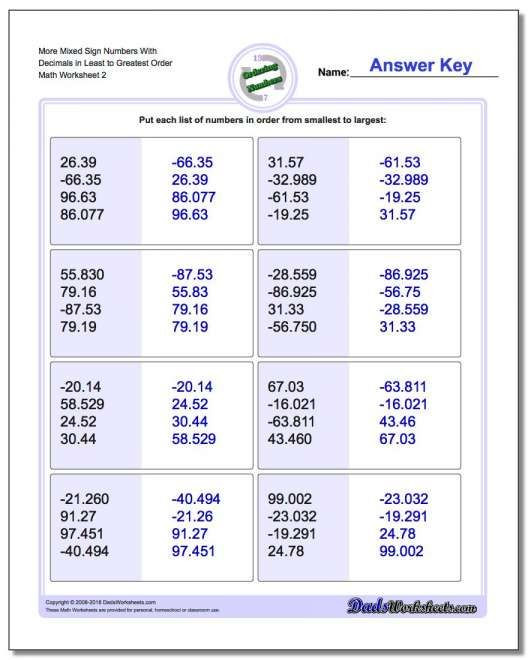 Ordering Decimals Worksheet 5th Grade 17 ordering Decimals From Least to Greatest Worksheet 5th