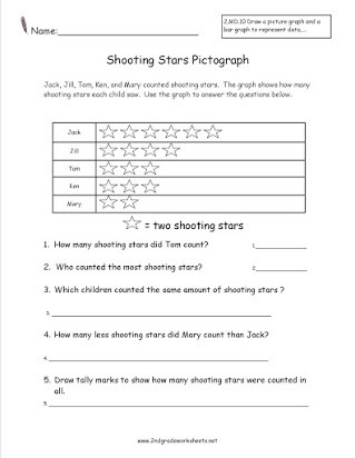 Pictograph Worksheets 2nd Grade Free Pictograph Worksheets Grade 4