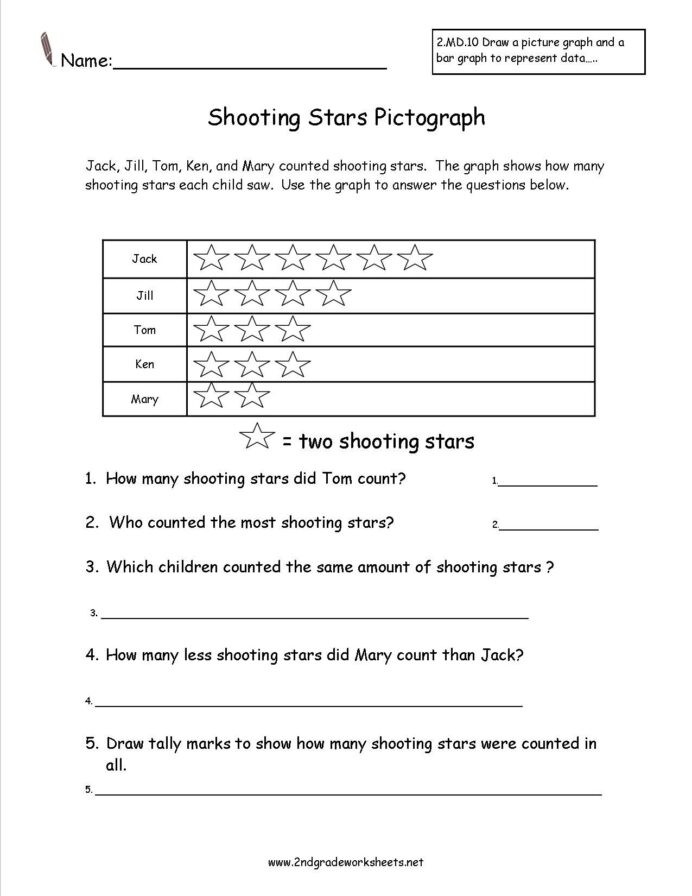 Pictograph Worksheets 2nd Grade Shooting Stars Pictograph Worksheet Phonics Worksheets