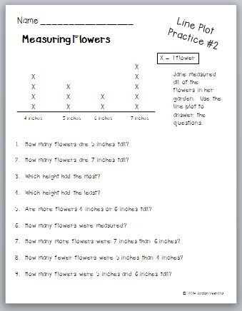 Plot Worksheets 2nd Grade Learning About Line Plots