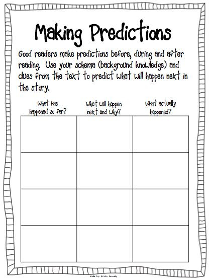 Predictions Worksheets 3rd Grade Unit 2 Understanding Characters Ms Vecore S Third Grade