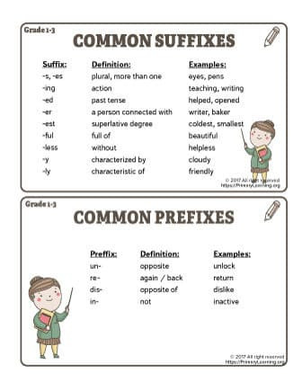 Prefix Suffix Worksheets 3rd Grade Prefixes and Suffixes Anchor Chart