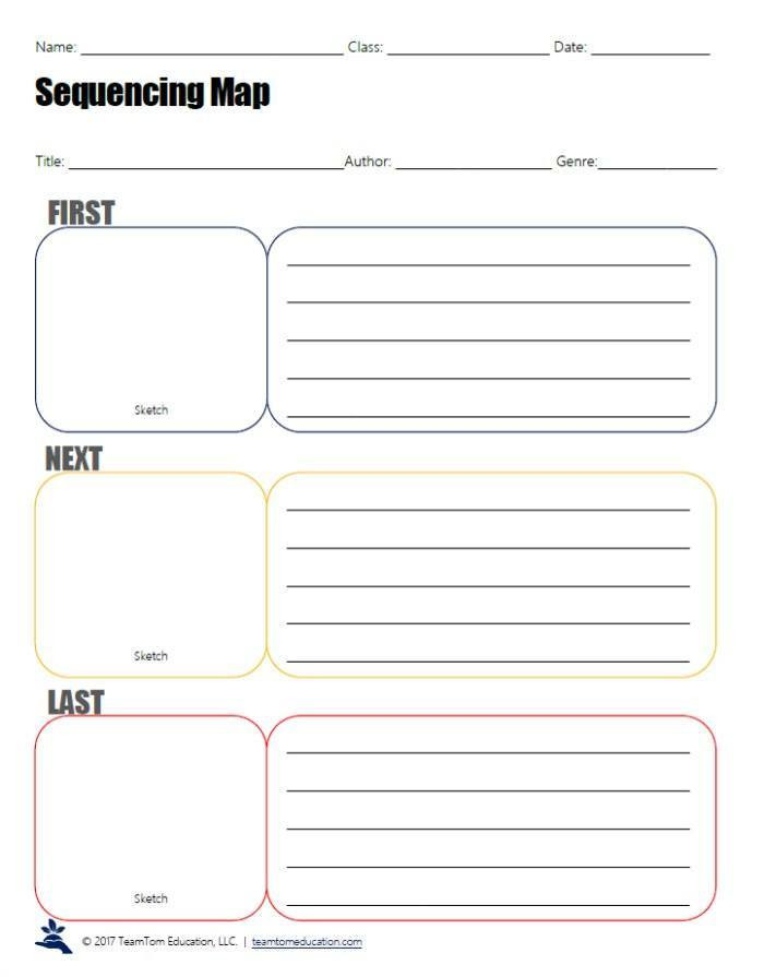 Retell Worksheet First Grade Free Sequencing Graphic organizers for Reading Lessons