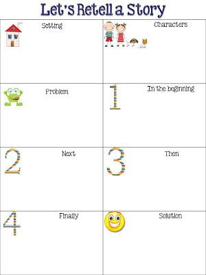 Retell Worksheet First Grade Retelling Chart and New Stores