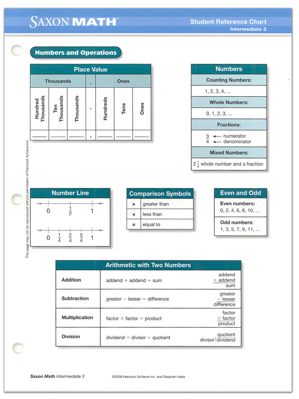 Saxon Math Grade 3 Worksheets Saxon Math Intermediate 3 Student Ref Chart