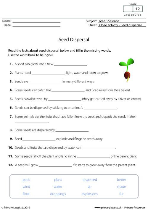 Science Worksheets for 5th Grade Kumon Writing Grade Classroom Rules Worksheets Free Earth
