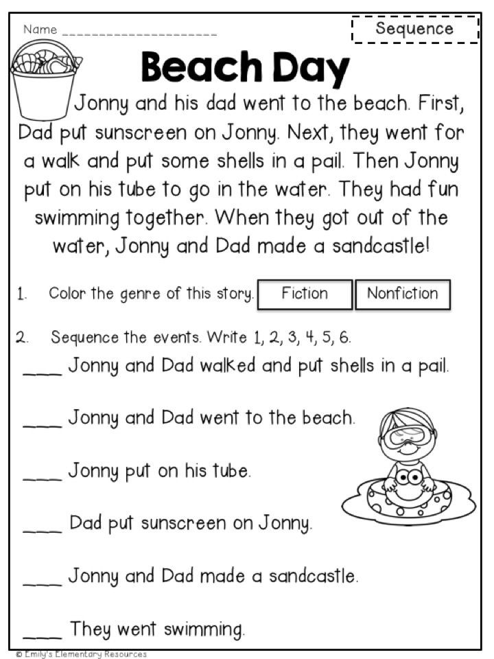 Sequence Worksheets 4th Grade Read & Respond Close Reading Printables for Specific