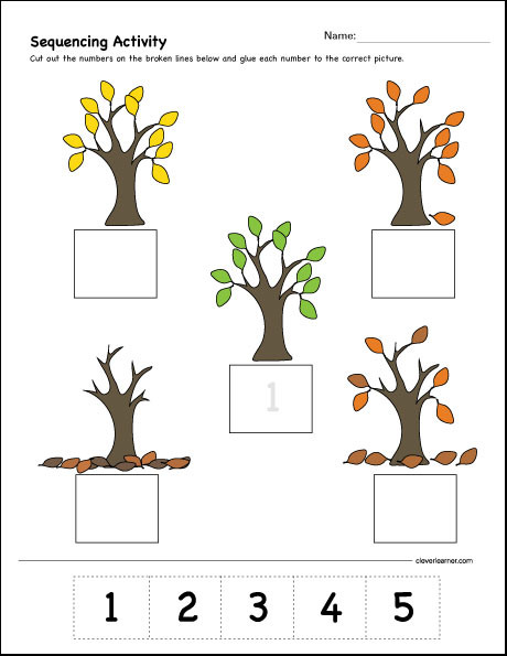 Sequence Worksheets for Kindergarten which Es First Second and Third Sequence Activity for Kids
