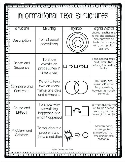 Sequencing Worksheets 4th Grade Sequencing events Worksheets Sequence events Worksheets