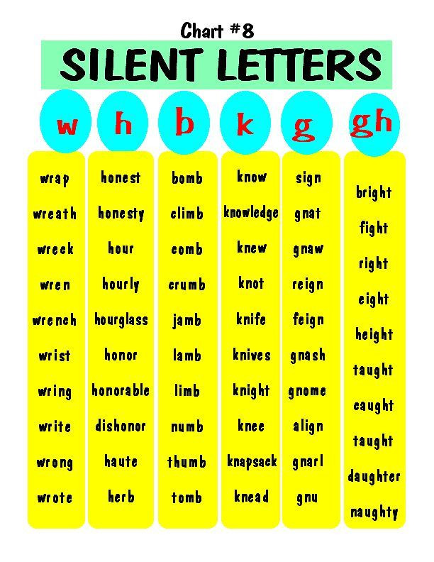 Silent Letters Worksheets Silent Letters Free Printable