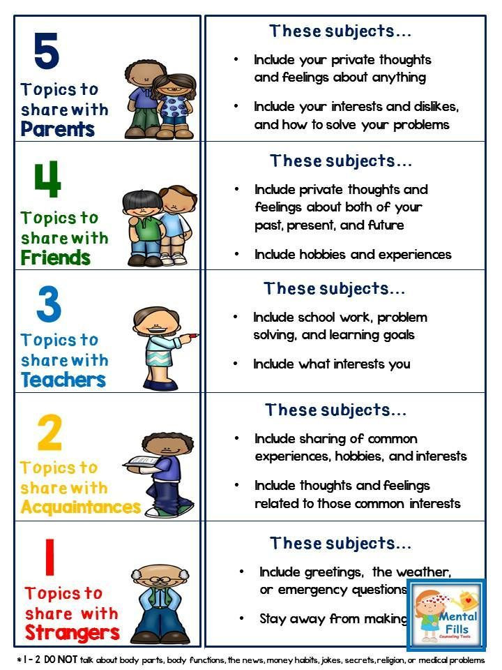 Social Skills Worksheets for Kindergarten Appropriate Conversation topics Worksheets and Puzzles