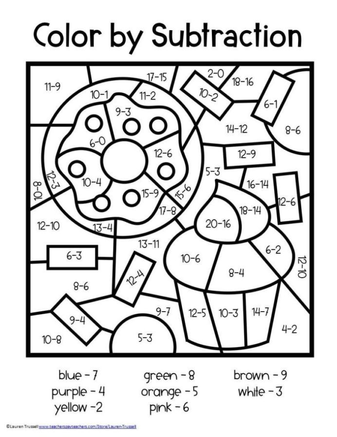 Subtraction Coloring Worksheets 2nd Grade Color by Number Worksheets Subtraction 2nd Free Grade Math