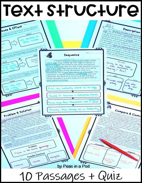 Text Structure 4th Grade Worksheets Text Structure Worksheets and Informational Text Passages