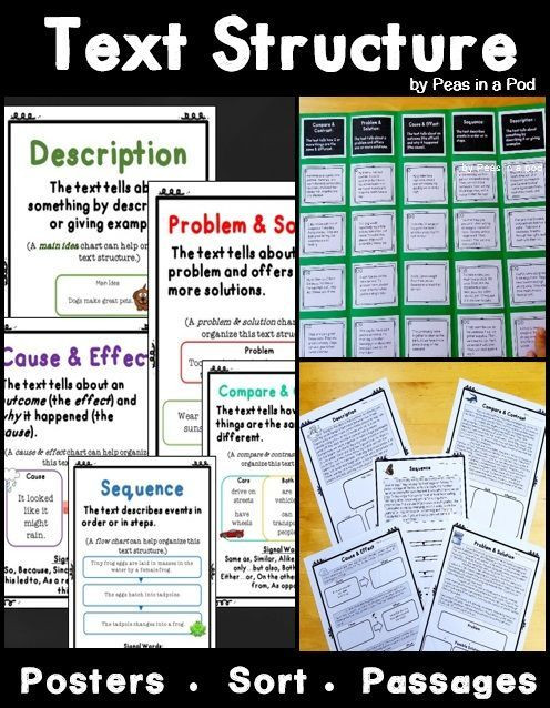 Text Structure 5th Grade Worksheets Text Structure Worksheets and Informational Text Passages