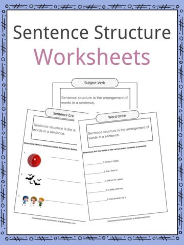 Text Structure Worksheets Grade 4 Sentence Fragments Worksheets Examples & Definition for Kids