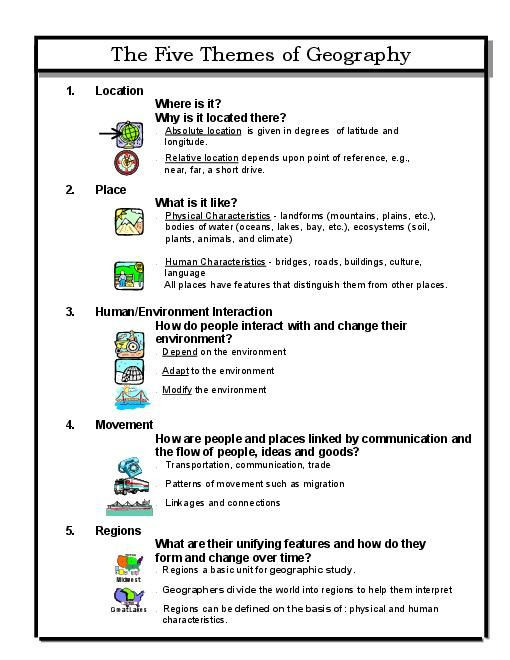 Theme Worksheets Grade 5 New 585 Geography Movement Worksheet