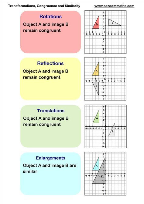 Transformations Math Worksheets Pin by Bella Van Zyl On Maths