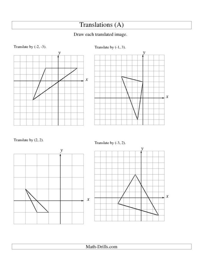 Translation Worksheets Math Translation Vertices Up to Units Math Worksheet