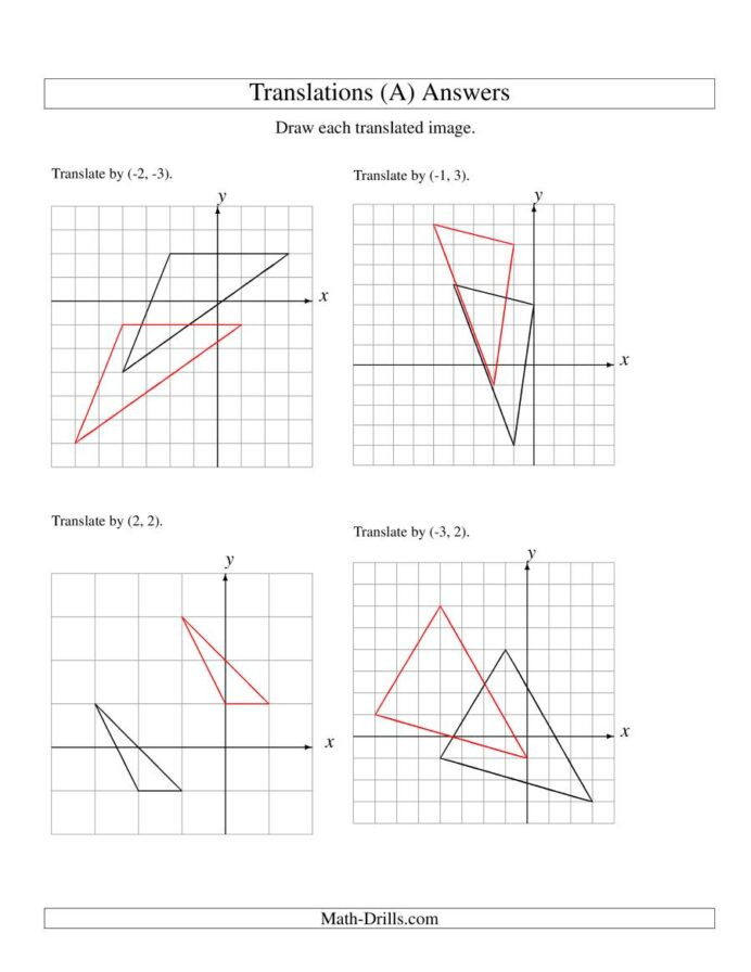 Translation Worksheets Math Translation Vertices Up to Units Translations Math
