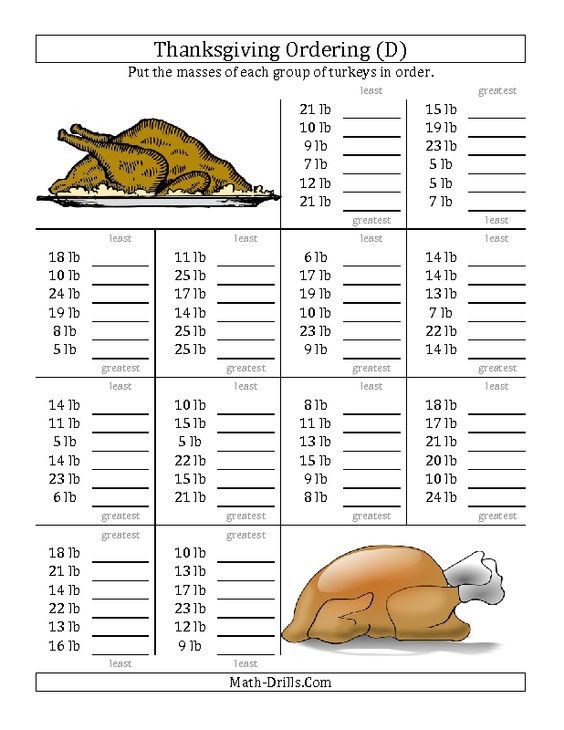 Turkey Math Worksheet √ 20 Thanksgiving Math Worksheets Middle School