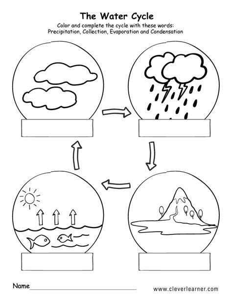 Water Cycle Worksheets 2nd Grade Worksheets the Water Cycle for 2nd Grade Post Date 08