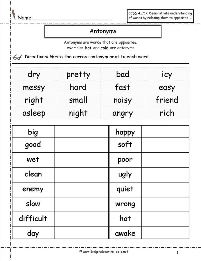 2nd Grade Vocabulary Worksheet Antonyms Worksheet 2nd Grade Worksheets 1st English