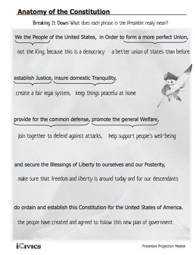 Anatomy Of the Constitution Worksheet Shelley Ramey Four Of Seven 2000 On Pinterest