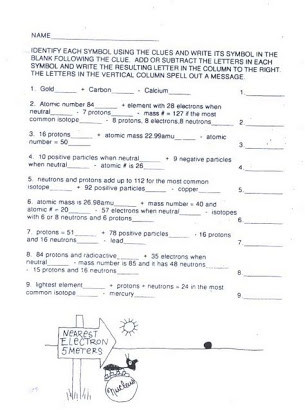 Atomic Structure Practice Worksheet Answers History Of atomic Structure Homework Answers