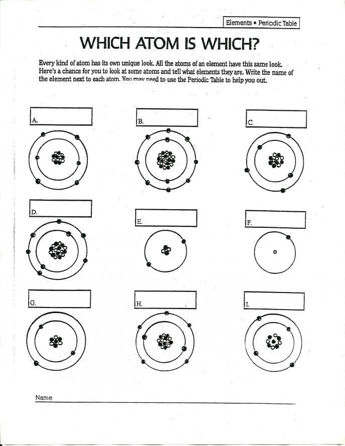 Atomic Structure Worksheet Answers atomic Structure Worksheet Middle School