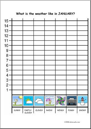 Bar Graph Worksheets Middle School Weather Bar Graph Worksheet with Cute Graphics