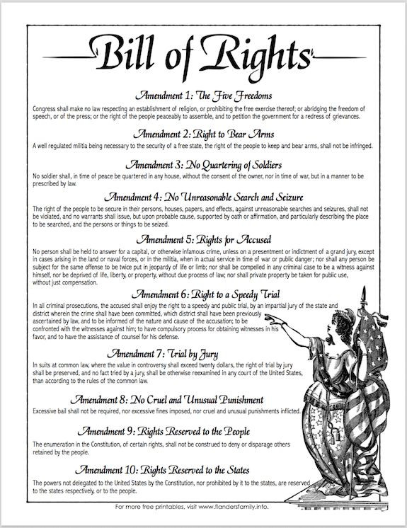 Bill Of Rights Scenarios Worksheet 28 [ the Bill Rights Worksheet ]
