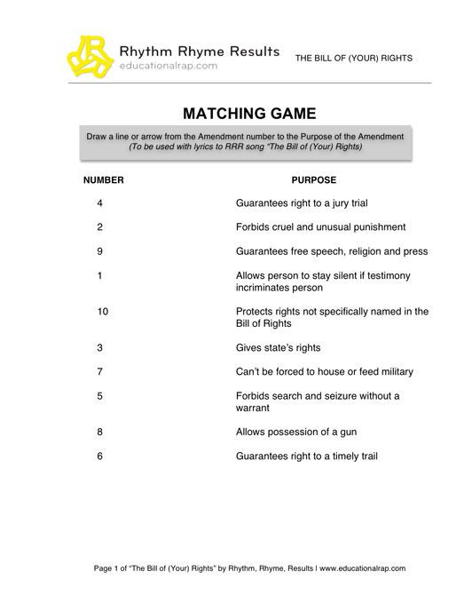 Bill Of Rights Scenarios Worksheet Bill Of Your Rights song with Free Worksheets and