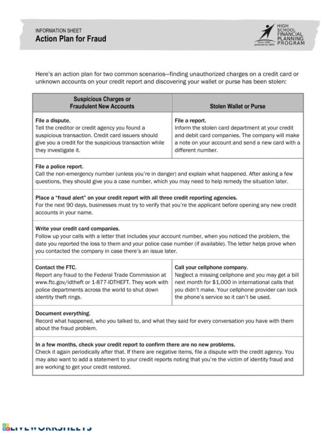 Bill Of Rights Scenarios Worksheet Fraud Action Plan Interactive Worksheet Credit Card