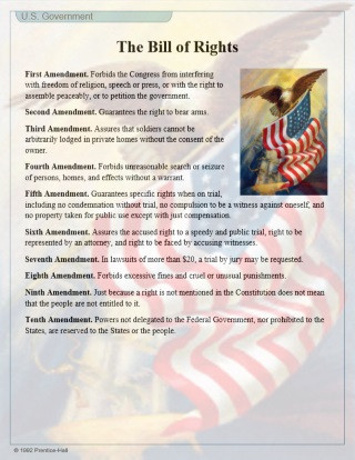 Bill Of Rights Worksheet Answers the Bill Of Rights and Constitutional Amendments Printable