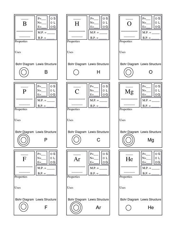 Bohr Model Diagrams Worksheet Answers Periodic Table Basics Worksheet Answer Key