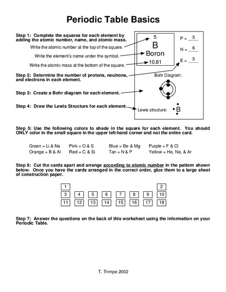 Bohr Model Diagrams Worksheet Answers Periodic Table Basics Worksheet for 9th Higher Ed