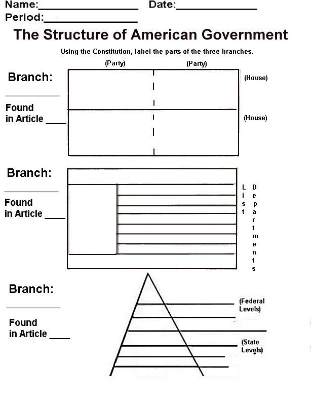 Branches Of Government Worksheet George Cassutto Cyberlearning World the Structure Of