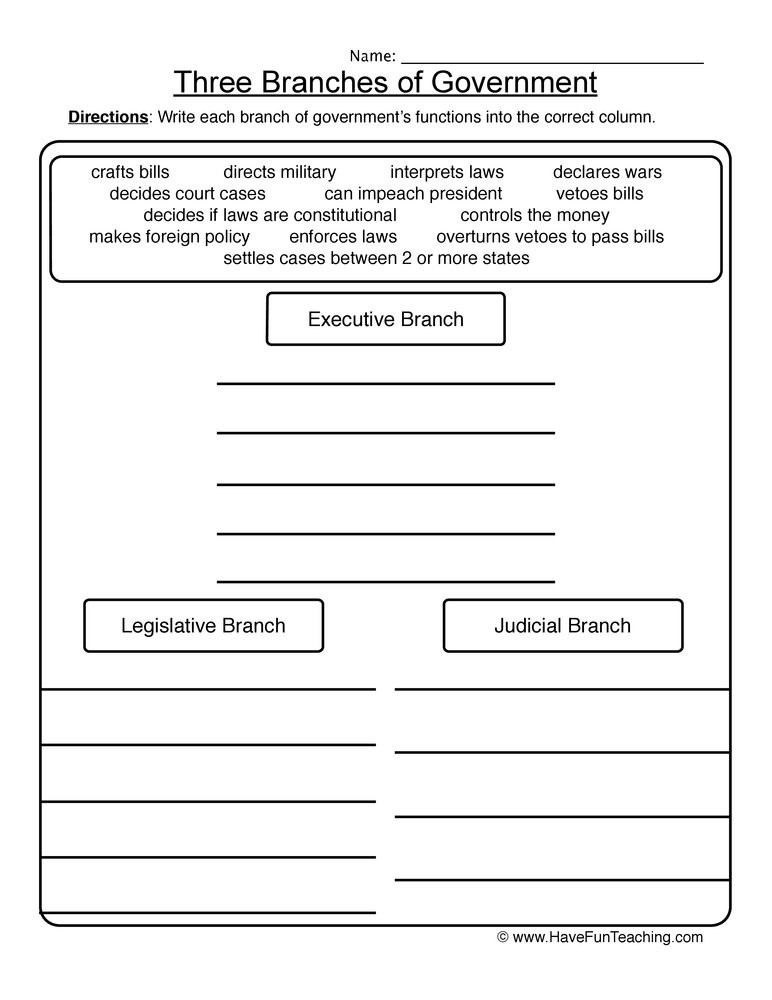 Branches Of Government Worksheet Three Branches Of Government Worksheet