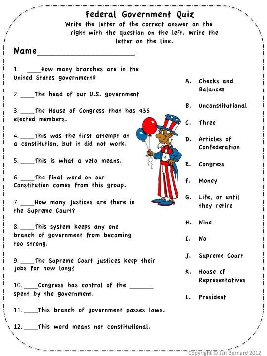 Branches Of Government Worksheet who is the Government Fairy and What is She Doing Here